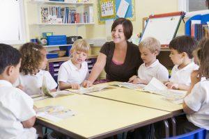 ESL Activities Teacher Resource Warmers