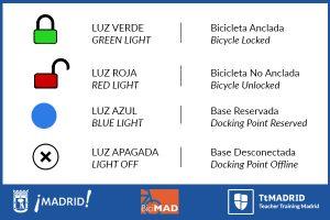 BiciMad infographic